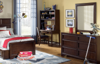 L C Kids Furniture - Benchmark